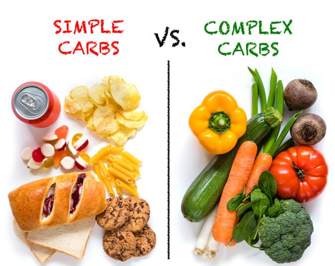 Carbs đơn giản và carbs phức tạp