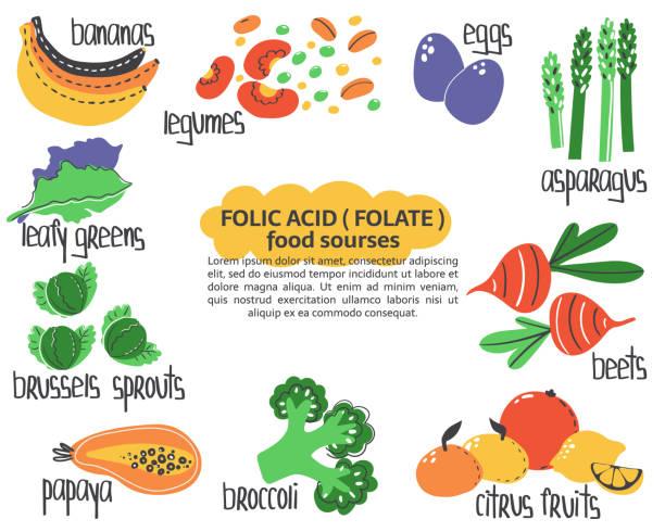 Thực phẩm giàu axit folic folate